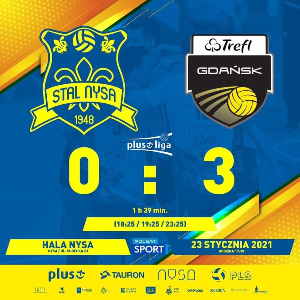 Trefl wygrał 3:0 ze Stalą Nysa.
